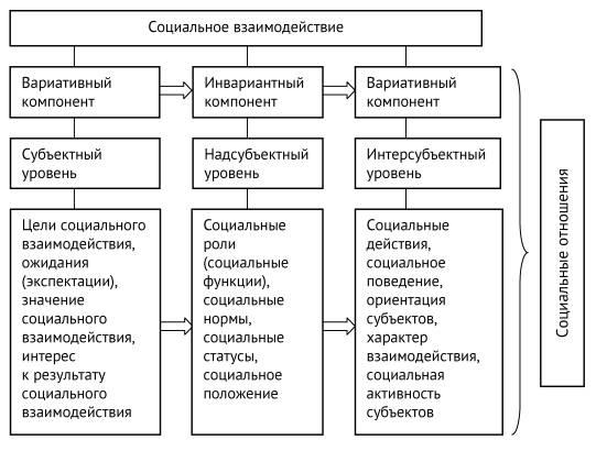 Человек и образование. - 2013.