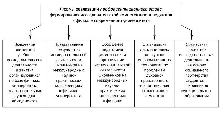 Человек и образование. – 2013.